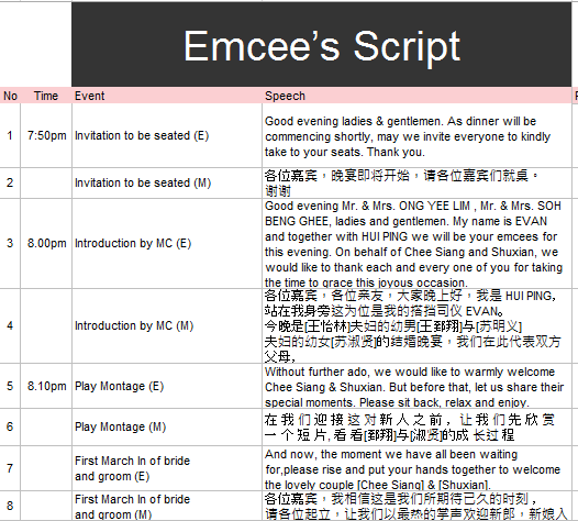 Sample wedding emcee script singapore unique wedding ideas for Mc template for wedding